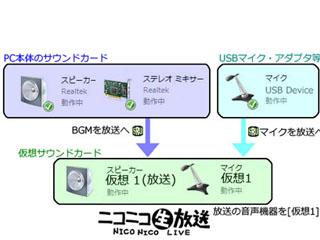 usbmixi_mg02.jpg