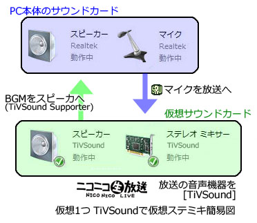 tiv03.jpg