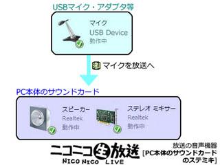usbmixi_mg01.jpg